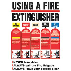 Quot Using A Fire Extinguisher Quot Safety Poster 600 X 420mm