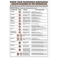 """""""Know Your Dangerous Substances"""" Wallchart Poster 600 x 420mm"""