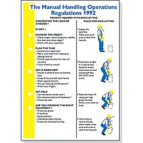 """Manual Handling Operations Regulations 1992"" Poster 600 x 400mm"