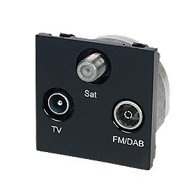 Screened Triplexed Outlet Module