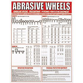 """Abrasive Wheels"" Guidelines Poster 590 x 450mm"