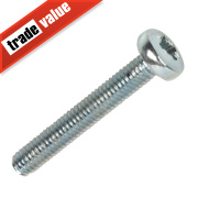 Rawlplug Pan Head Machine Screws M3 x 20mm Pack of 25
