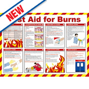 First Aid for Burns Poster 420 x 594mm