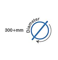 300+ mm